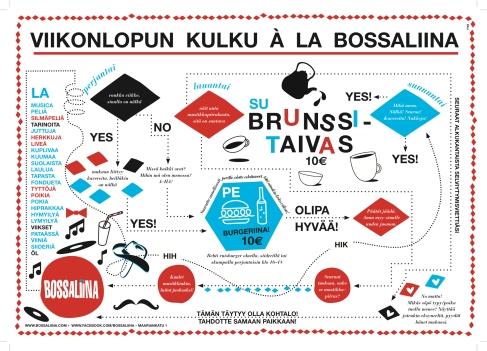 bossaliina_vkoloppu